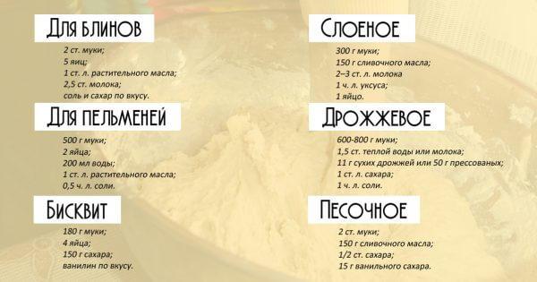 ЗОЛОТАЯ подборка для каждой хозяйки! ТОП-7 рецептов приготовления теста - слоеное, дрожжевое, бисквитное, песочное, для пельменей...