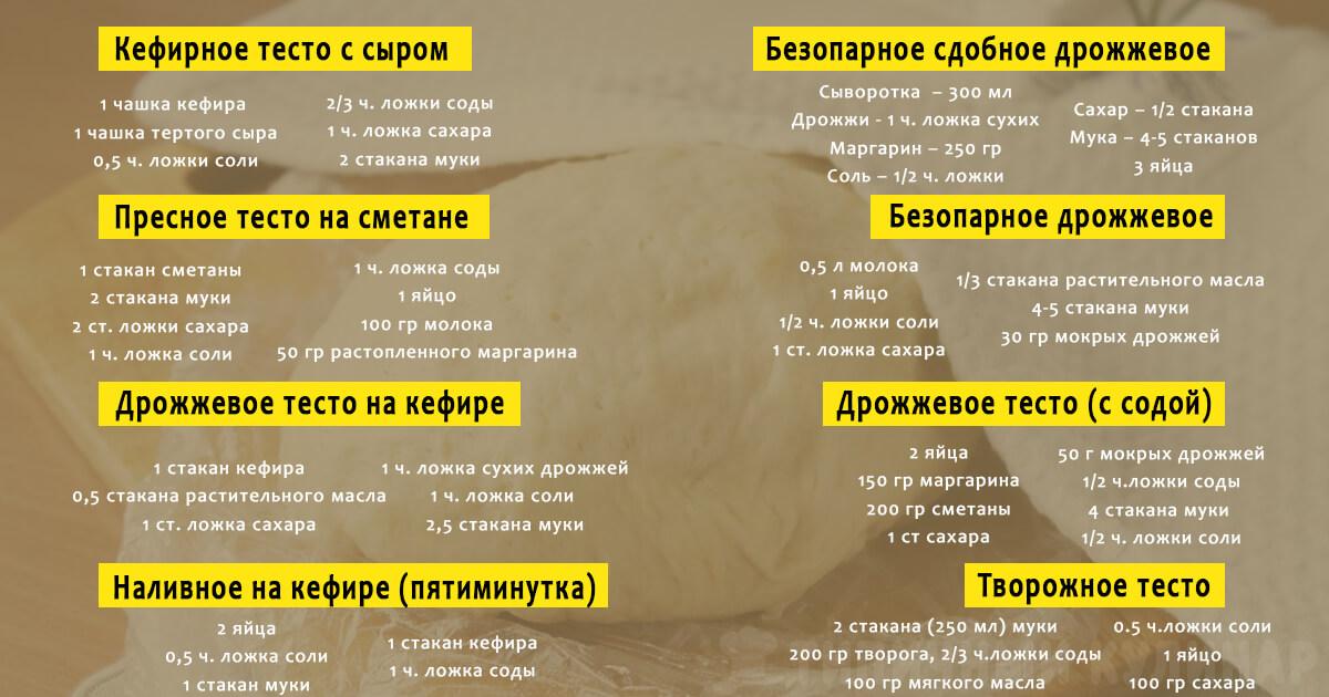 ТОП-8: рецепты теста на все случаи в жизни!