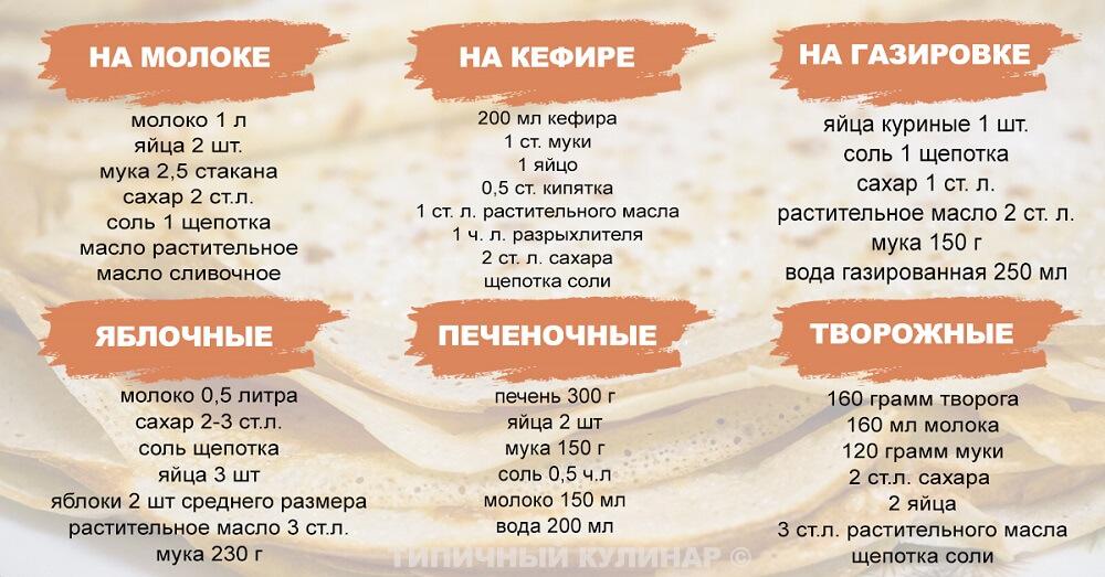 Рецепты теста для различных видов блинов