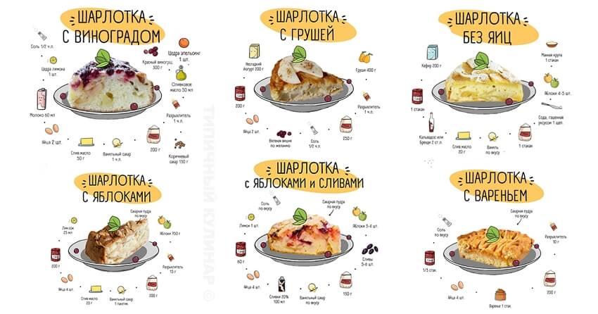 Лучшие рецепты домашней шарлотки