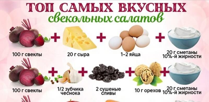 Подборка рецептов свекольных салатов