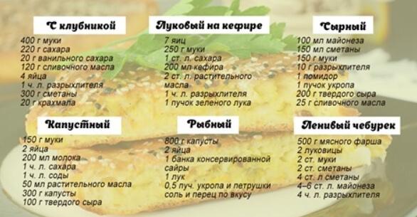 Подборка рецептов вкусных заливных пирогов