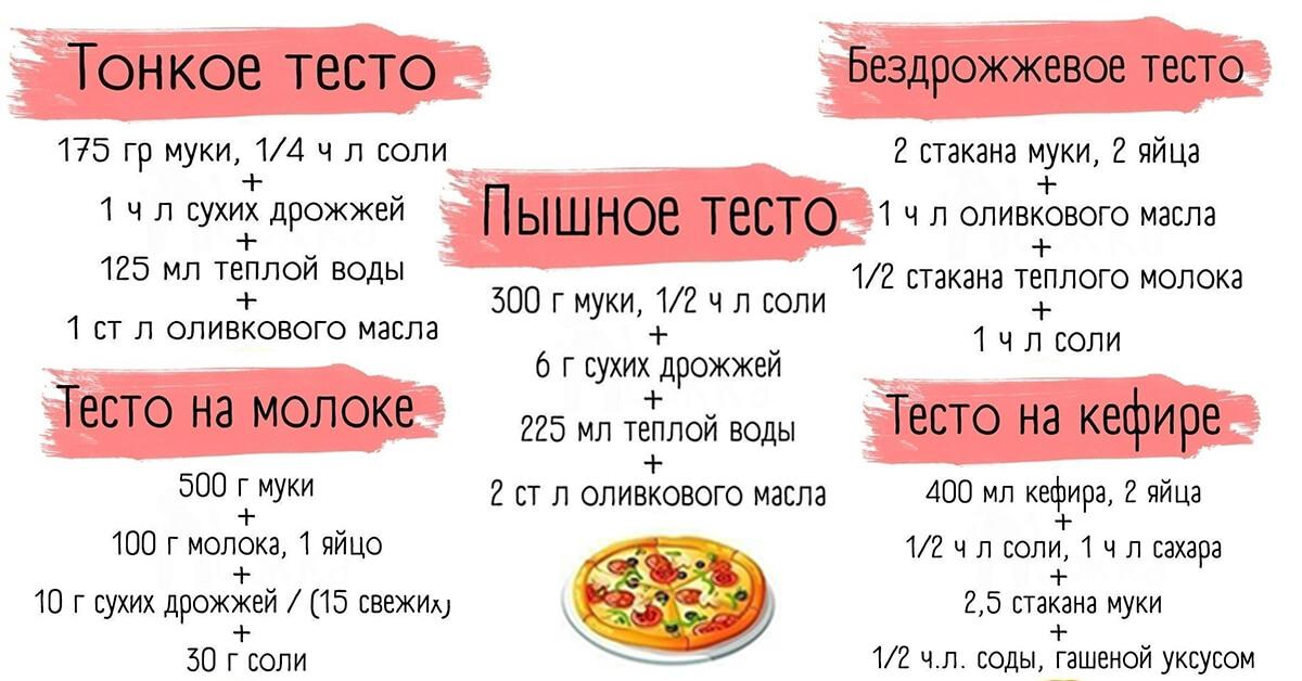 Простой и быстрый рецепт теста для пиццы