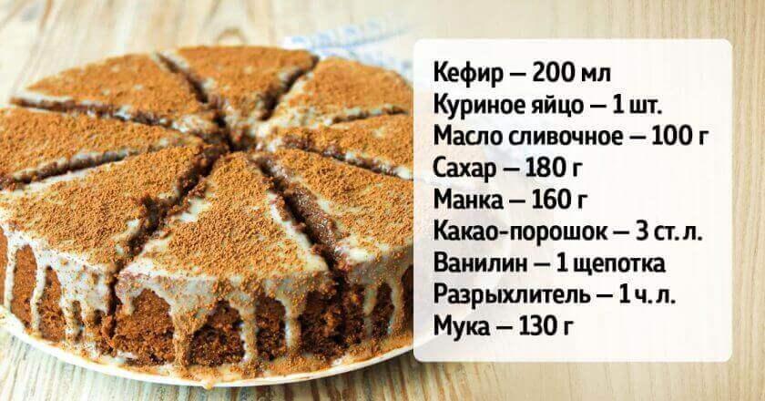 Рецепт манника на кефире без духовки!