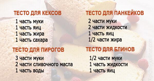 Важные пропорции ингредиентов при выпечке