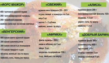 ТОП-6 рецептов салатов с курицей