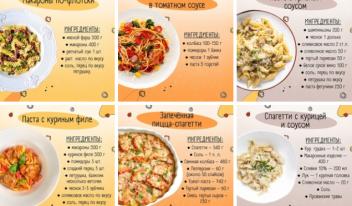 Как быстро и вкусно приготовить макароны