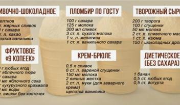 Лучшие рецепты и секреты приготовления домашнего мороженого